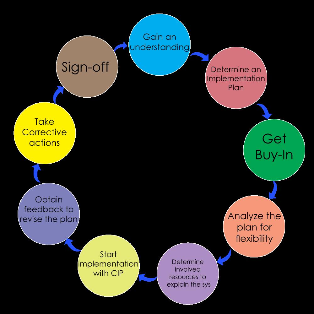 erb-circle